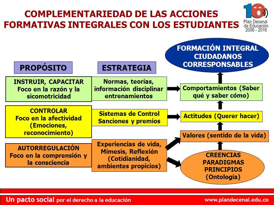 COMPLEMENTARIEDAD DE LAS ACCIONES FORMATIVAS INTEGRALES CON LOS ESTUDIANTES