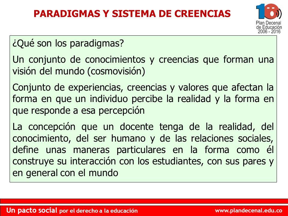 PARADIGMAS Y SISTEMA DE CREENCIAS