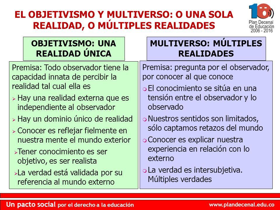 OBJETIVISMO: UNA REALIDAD ÚNICA MULTIVERSO: MÚLTIPLES REALIDADES