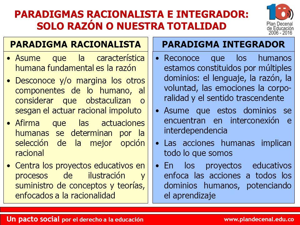 PARADIGMAS RACIONALISTA E INTEGRADOR: SOLO RAZÓN O NUESTRA TOTALIDAD