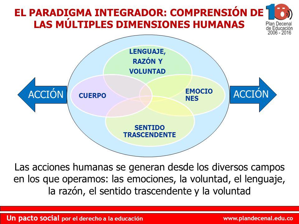 EL PARADIGMA INTEGRADOR: COMPRENSIÓN DE LAS MÚLTIPLES DIMENSIONES HUMANAS