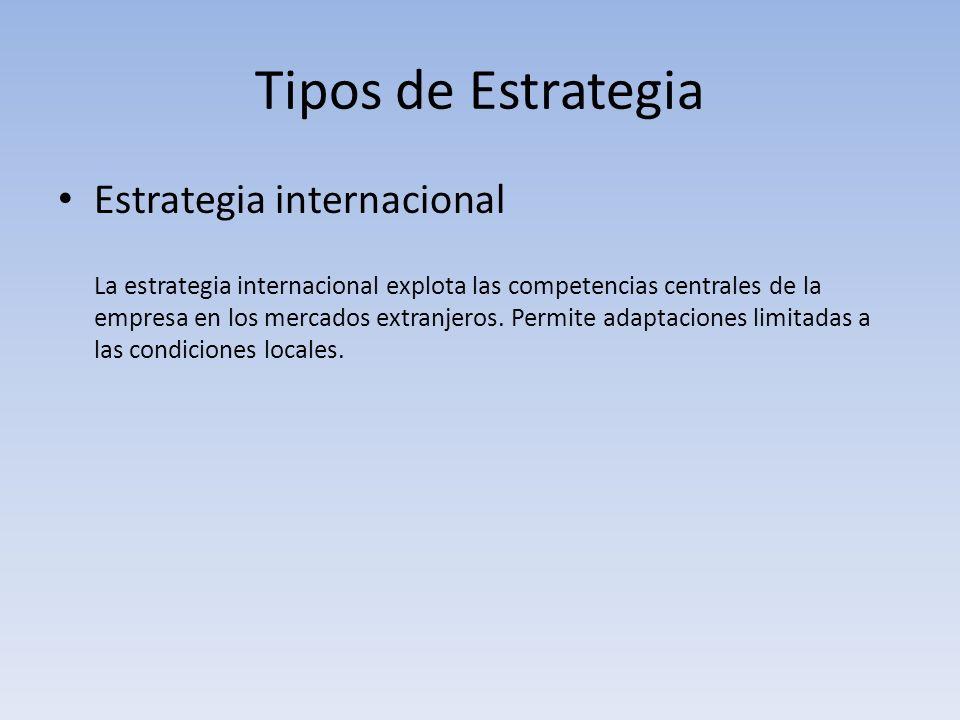 Tipos de Estrategia Estrategia internacional