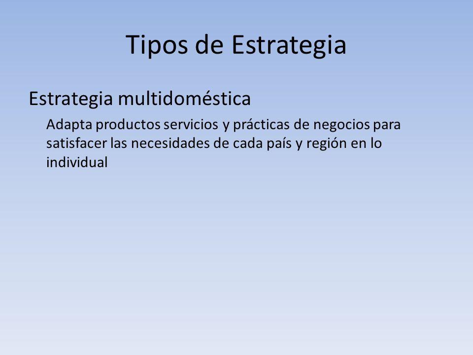 Tipos de Estrategia Estrategia multidoméstica