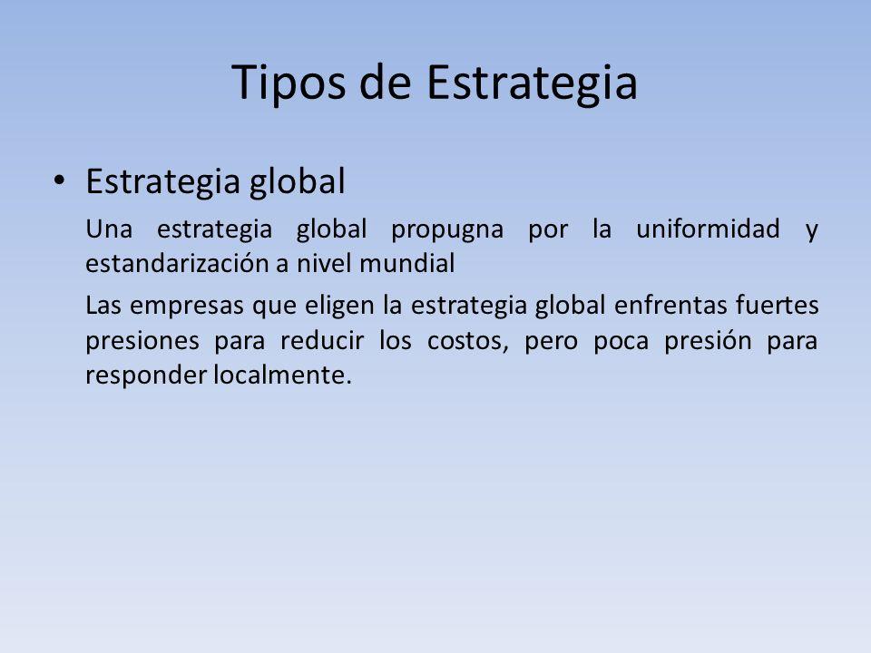 Tipos de Estrategia Estrategia global
