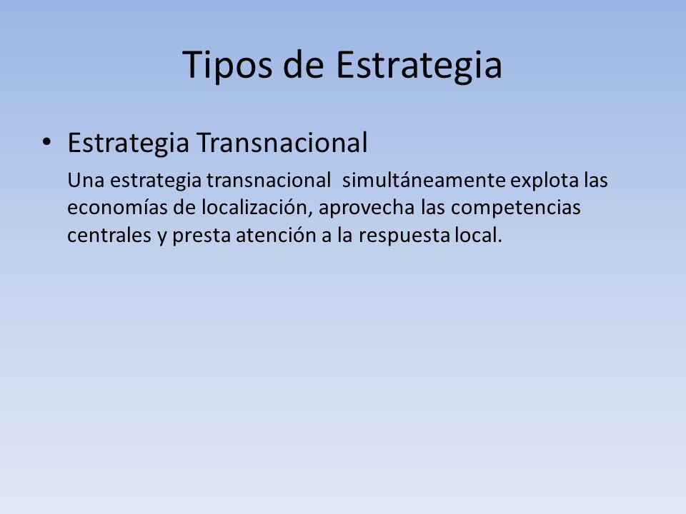 Tipos de Estrategia Estrategia Transnacional