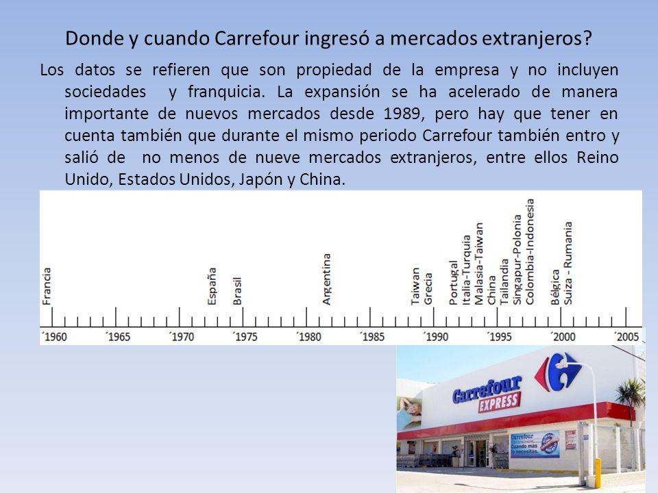 Donde y cuando Carrefour ingresó a mercados extranjeros