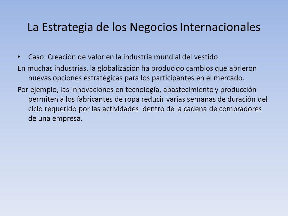 La Estrategia de los Negocios Internacionales