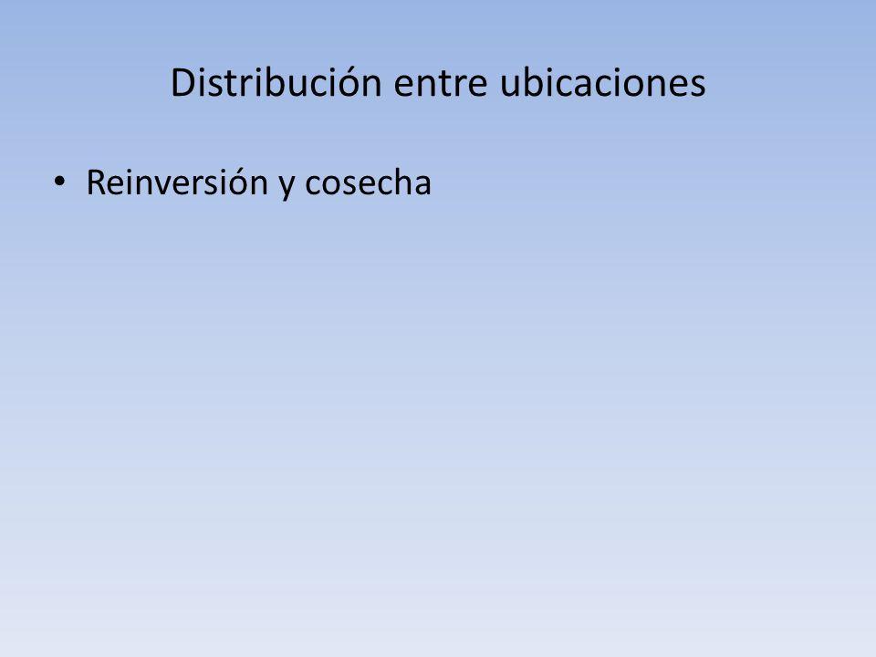 Distribución entre ubicaciones