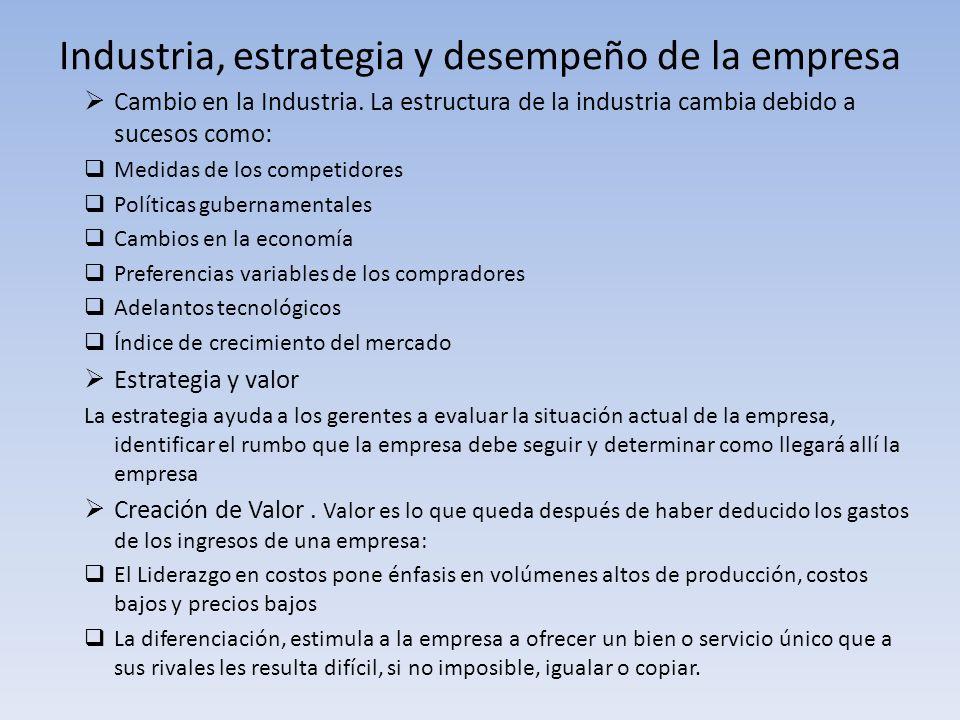 Industria, estrategia y desempeño de la empresa