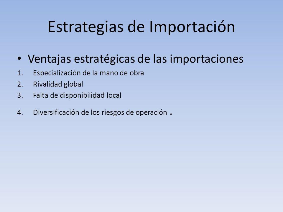 Estrategias de Importación