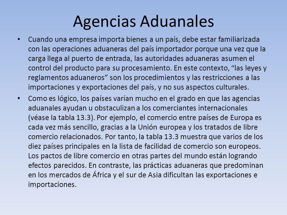 Agencias Aduanales