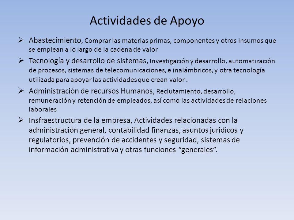 Actividades de ApoyoAbastecimiento, Comprar las materias primas, componentes y otros insumos que se emplean a lo largo de la cadena de valor.