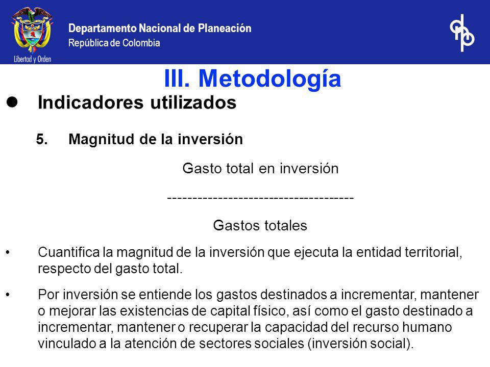 III. Metodología Indicadores utilizados Magnitud de la inversión