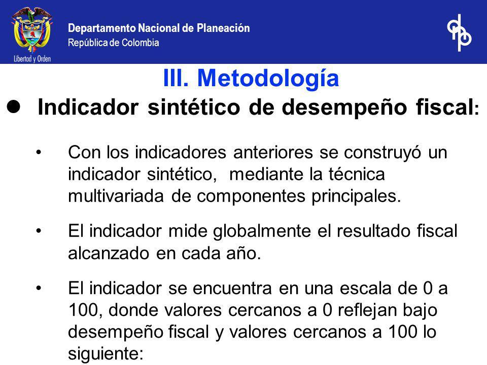 III. Metodología Indicador sintético de desempeño fiscal: