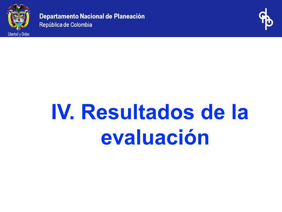 IV. Resultados de la evaluación