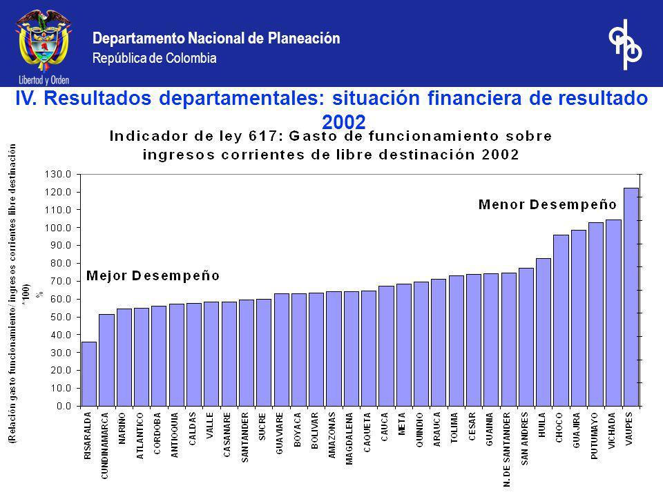 IV. Resultados departamentales: situación financiera de resultado 2002