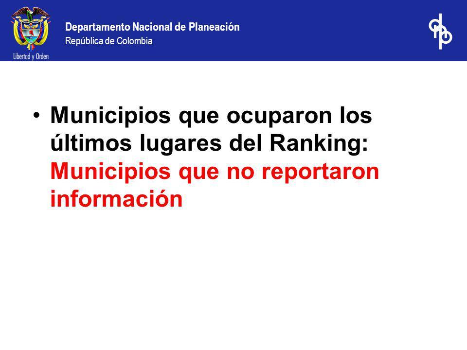 Municipios que ocuparon los últimos lugares del Ranking: Municipios que no reportaron información