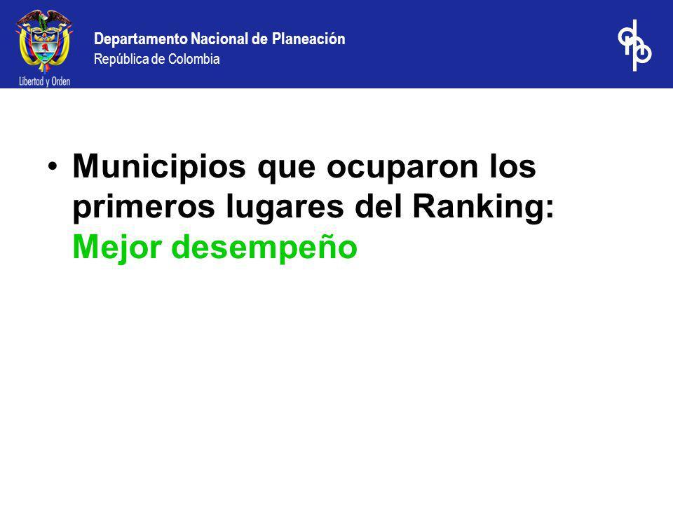 Municipios que ocuparon los primeros lugares del Ranking: Mejor desempeño