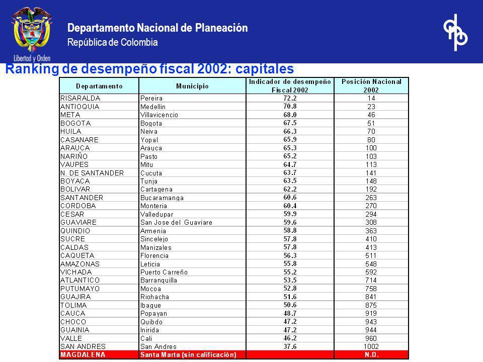 Ranking de desempeño fiscal 2002: capitales