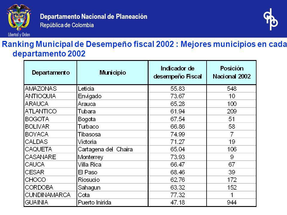 Ranking Municipal de Desempeño fiscal 2002 : Mejores municipios en cada departamento 2002