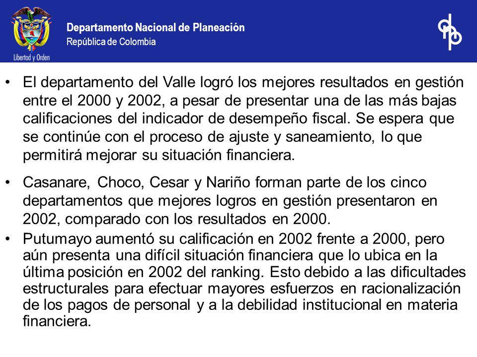 El departamento del Valle logró los mejores resultados en gestión entre el 2000 y 2002, a pesar de presentar una de las más bajas calificaciones del indicador de desempeño fiscal. Se espera que se continúe con el proceso de ajuste y saneamiento, lo que permitirá mejorar su situación financiera.