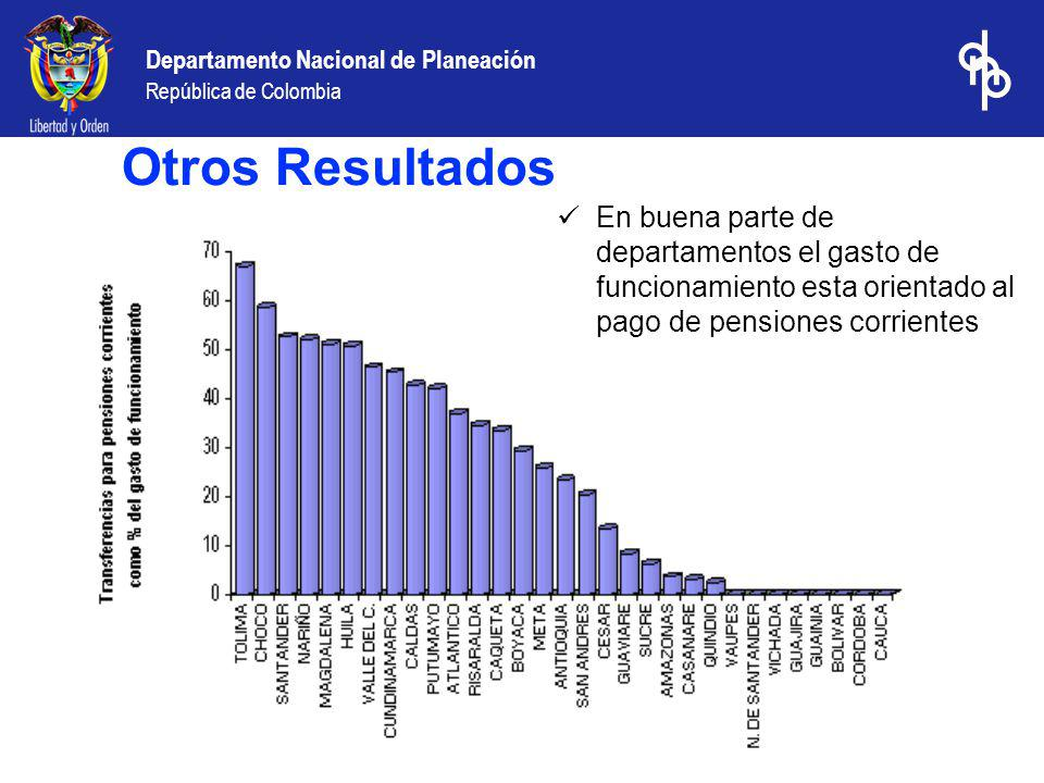 Otros Resultados En buena parte de departamentos el gasto de funcionamiento esta orientado al pago de pensiones corrientes.