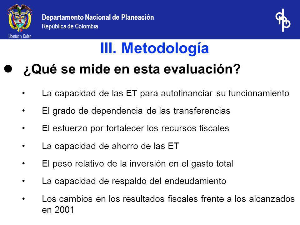 III. Metodología ¿Qué se mide en esta evaluación