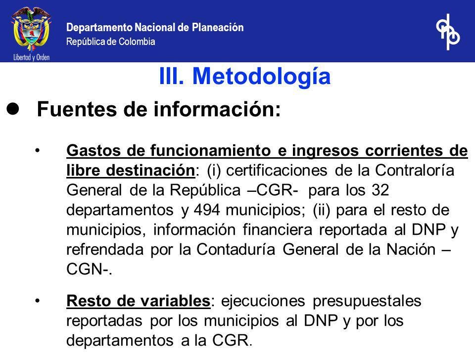 III. Metodología Fuentes de información: