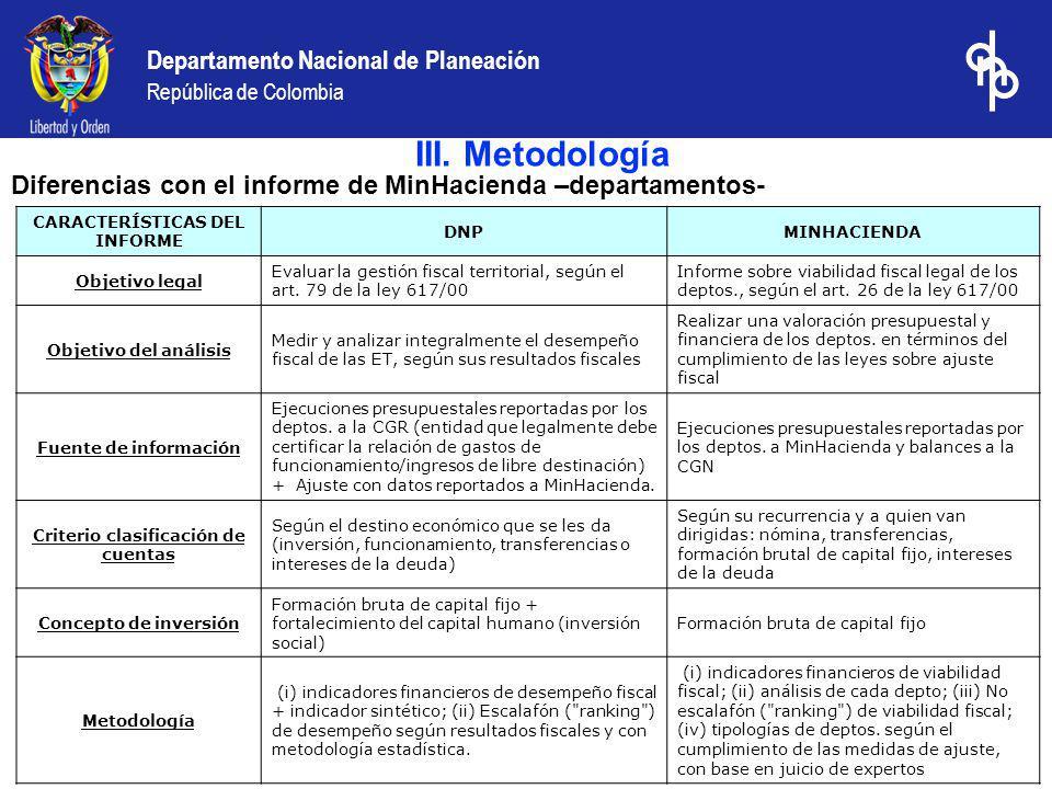 CARACTERÍSTICAS DEL INFORME Criterio clasificación de cuentas