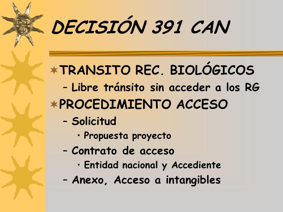 DECISIÓN 391 CAN TRANSITO REC. BIOLÓGICOS PROCEDIMIENTO ACCESO