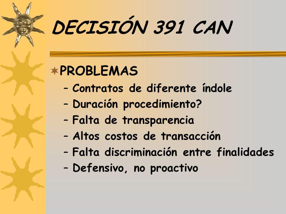 DECISIÓN 391 CAN PROBLEMAS Contratos de diferente índole
