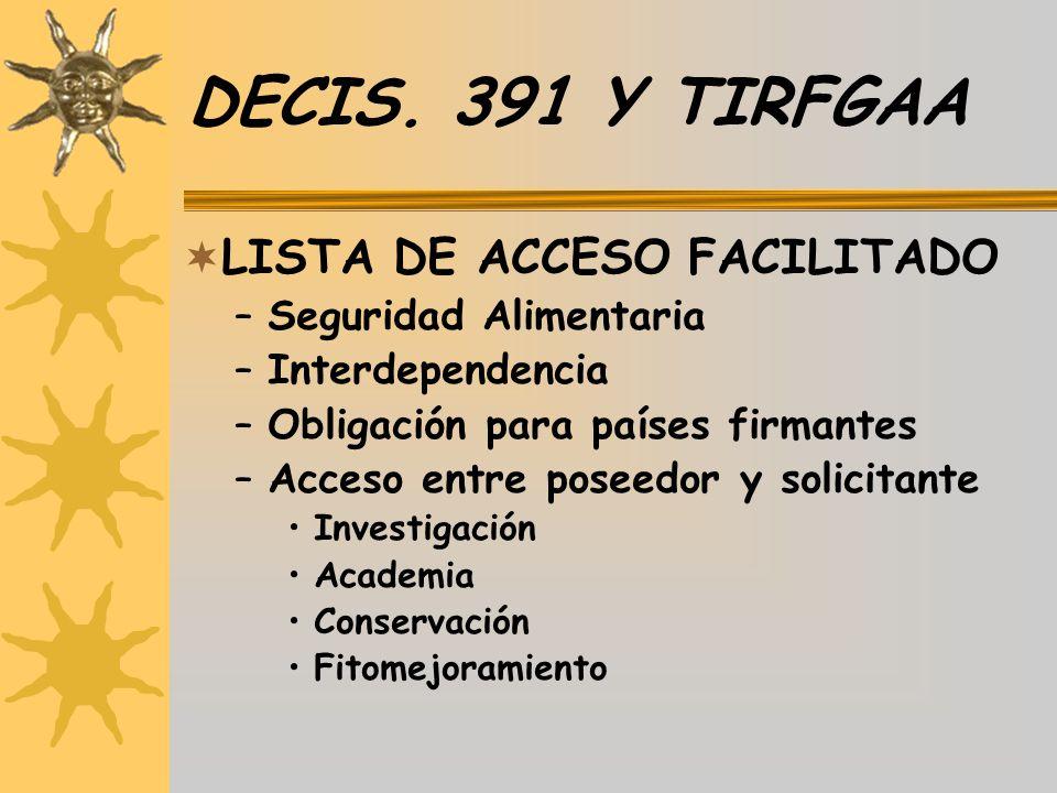 DECIS. 391 Y TIRFGAA LISTA DE ACCESO FACILITADO Seguridad Alimentaria