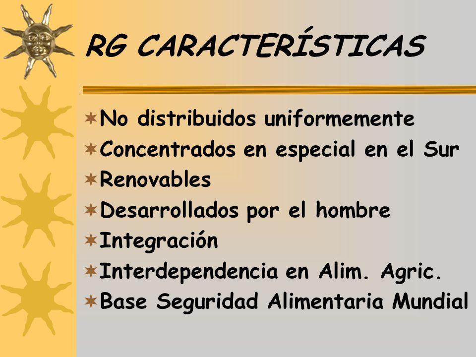 RG CARACTERÍSTICAS No distribuidos uniformemente