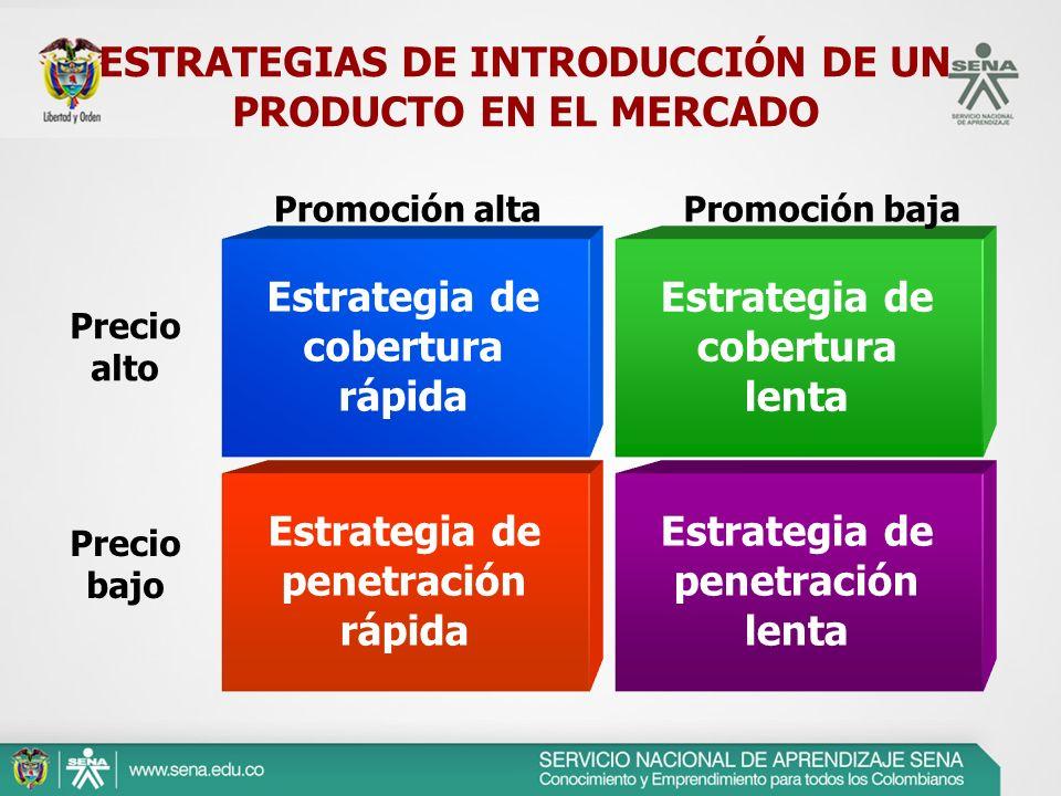 ESTRATEGIAS DE INTRODUCCIÓN DE UN