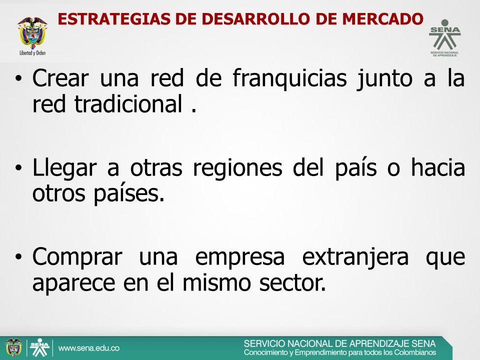 ESTRATEGIAS DE DESARROLLO DE MERCADO
