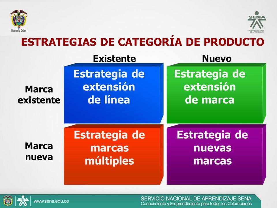 ESTRATEGIAS DE CATEGORÍA DE PRODUCTO