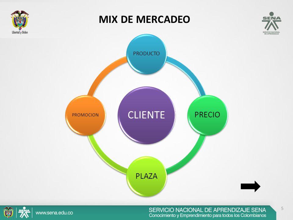MIX DE MERCADEO CLIENTE PRODUCTO PRECIO PLAZA PROMOCION