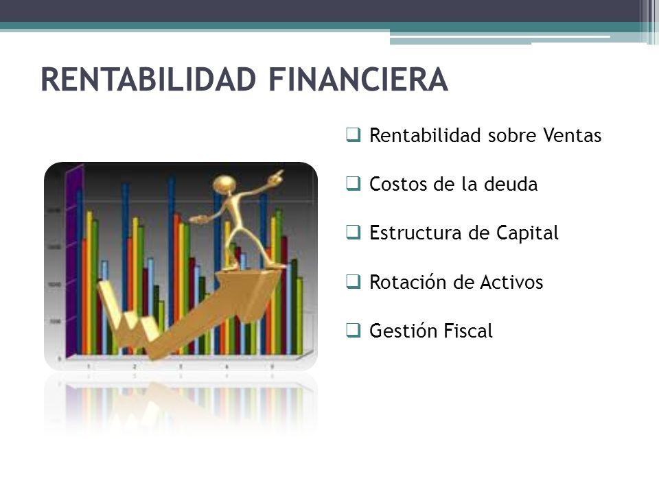 RENTABILIDAD FINANCIERA