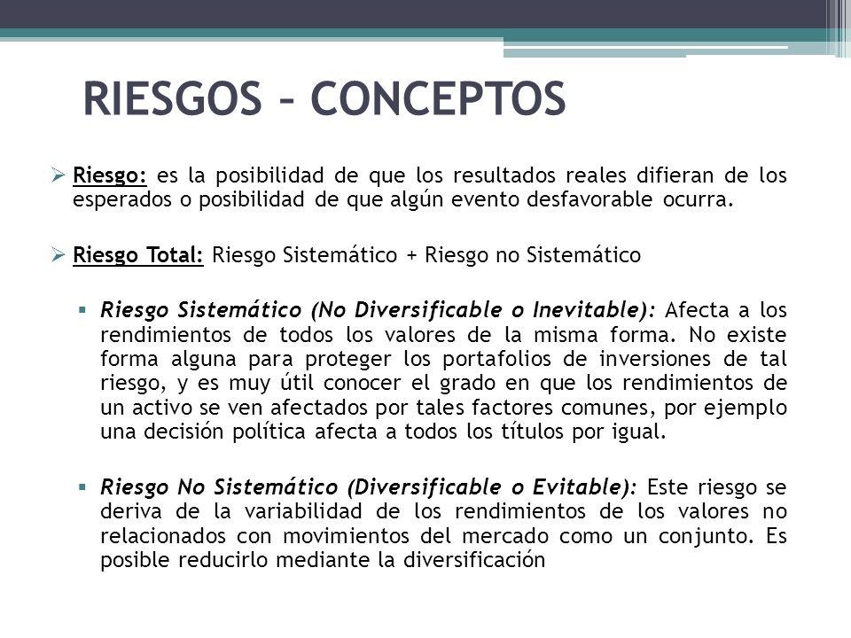 RIESGOS – CONCEPTOS