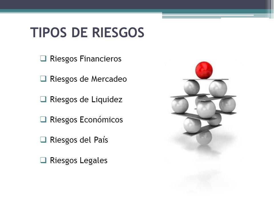 TIPOS DE RIESGOS Riesgos Financieros Riesgos de Mercadeo