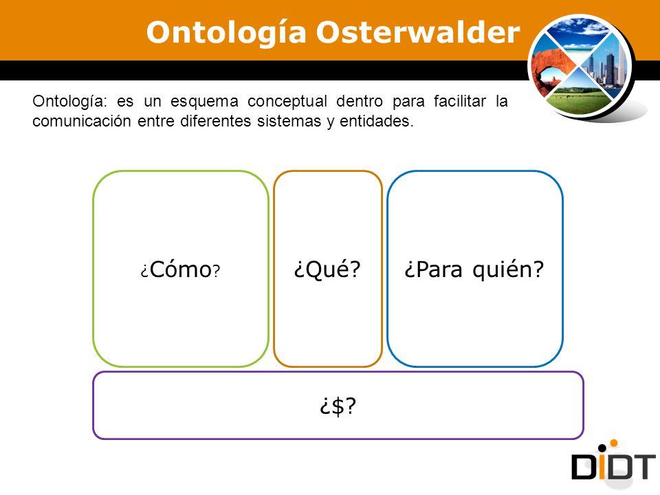 Ontología Osterwalder