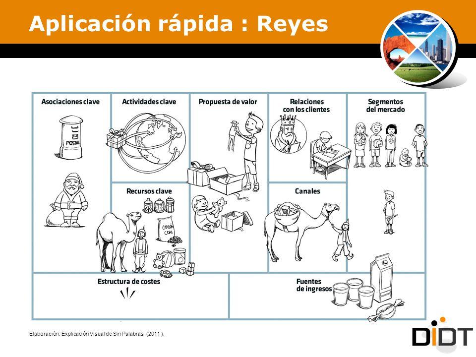Aplicación rápida : Reyes