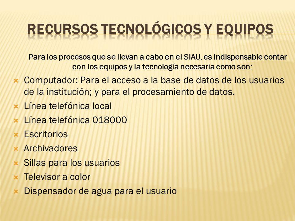 RECURSOS TECNOLÓGICOS Y EQUIPOS