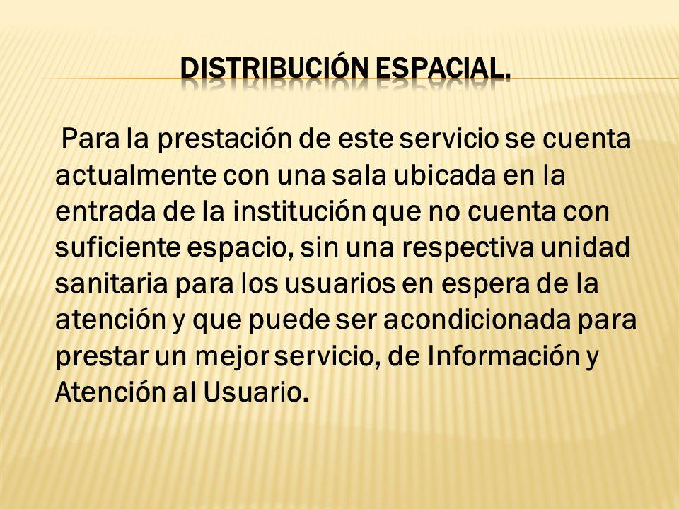 DISTRIBUCIÓN ESPACIAL.