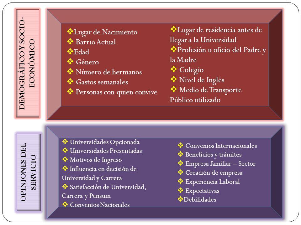 DEMOGRÁFICO Y SOCIO-ECONÓMICO OPINIONES DEL SERVICIO