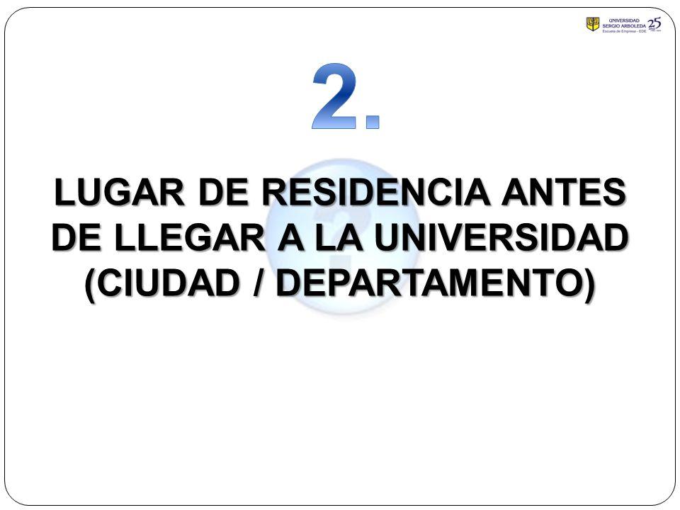 2. LUGAR DE RESIDENCIA ANTES DE LLEGAR A LA UNIVERSIDAD (CIUDAD / DEPARTAMENTO)