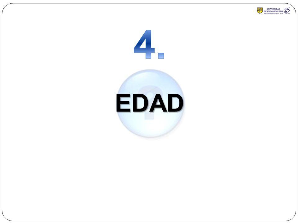 4. EDAD