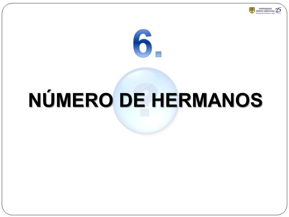 6. NÚMERO DE HERMANOS