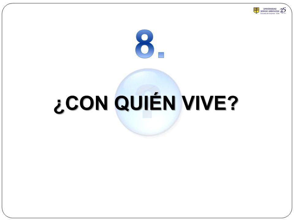 8. ¿CON QUIÉN VIVE