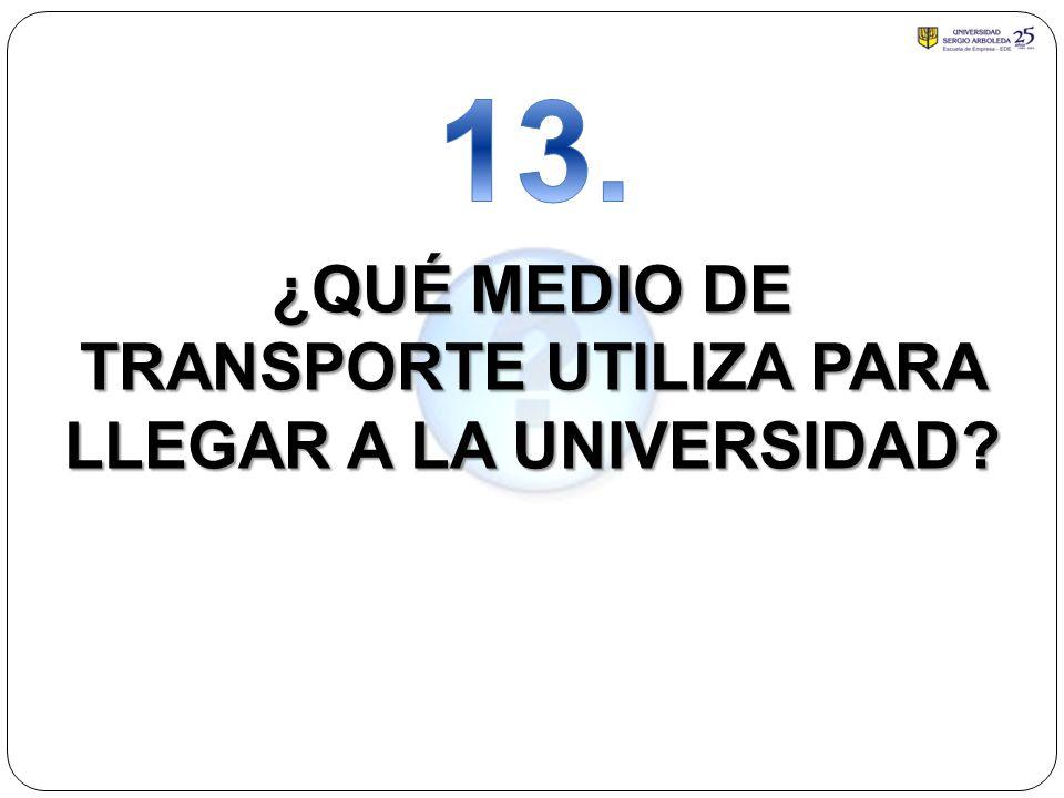 ¿QUÉ MEDIO DE TRANSPORTE UTILIZA PARA LLEGAR A LA UNIVERSIDAD